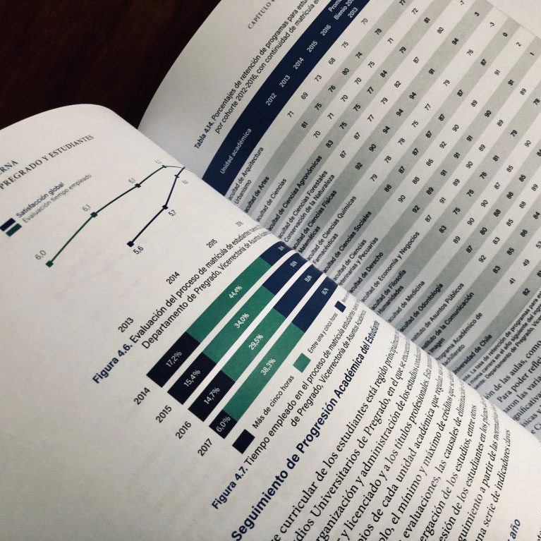 Páginas interiores del Informe de Acreditación de la Universidad de Chile
